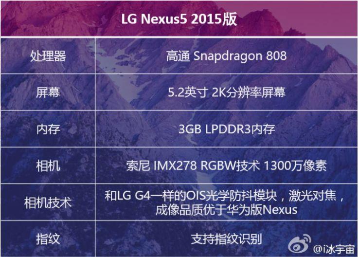 lg-nexus-5-posibles-especificaciones-tecnicas